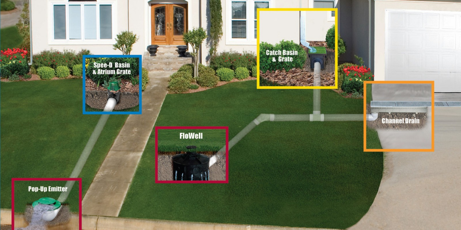 How to Improve Drainage in your yard   The Masters Lawn Care
